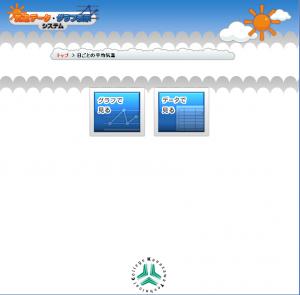 day_menu