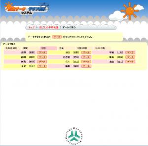 day_menu_data