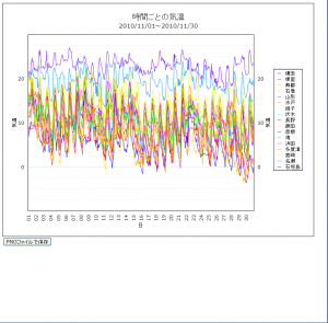 hour_chart2