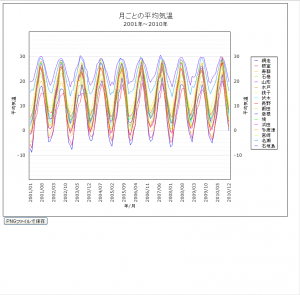 month_chart1