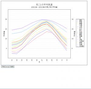 month_chart2