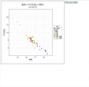 month_chart3