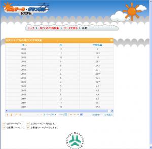 month_data