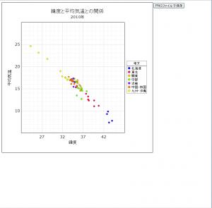 year_chart2
