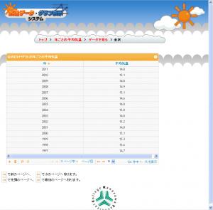 year_data