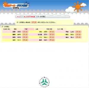 year_menu_data